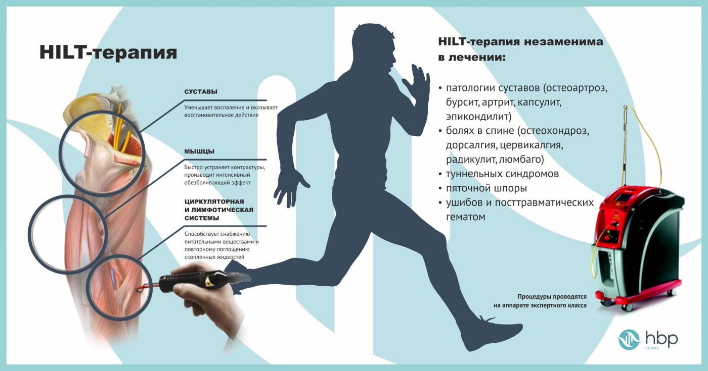 HILT-терапия
